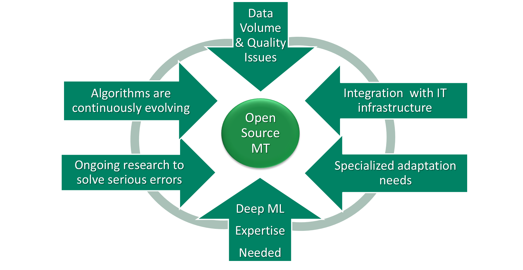 Open Source Side Image