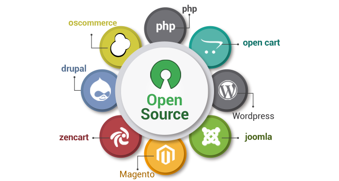 Open Source Side Image 2